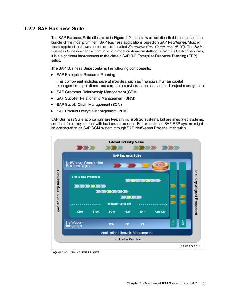 book Erfolgreiche Praxisbeispiele im Online Marketing: