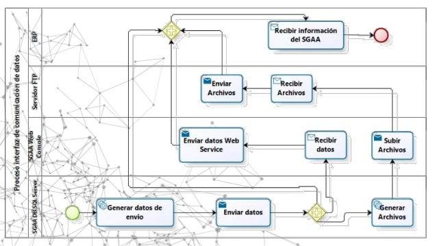 Sgaa comercial caractersticas funcionales 13 ccuart Choice Image
