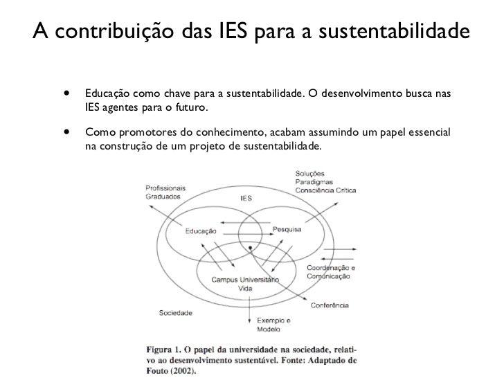 A contribuição das IES para a sustentabilidade <ul><li>Educação como chave para a sustentabilidade. O desenvolvimento busc...