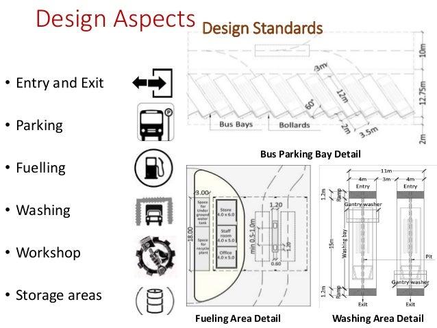 bus parking diagram wiring library rh 30 einheitmitte de Parking Lot Diagram Diagonal Parking Space Diagram