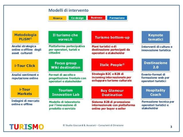 Studio Giaccardi&Associati: turismo modelli e competenze aggiornato 2016 Slide 3