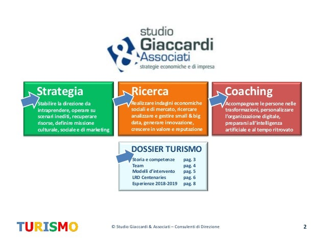 Dossier Turismo Studio Giaccardi & Associati 2019 Slide 2
