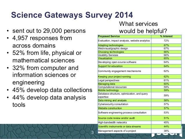 SGCI Science Gateways: Software sustainability via on-campus teams - Webinar XSEDE Campus Champions Slide 3