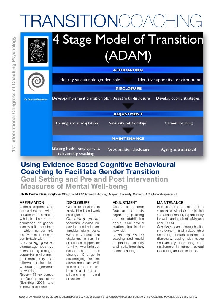 TRANSITIONCOACHING                                                       !                      4 Stage Model of Transitio...