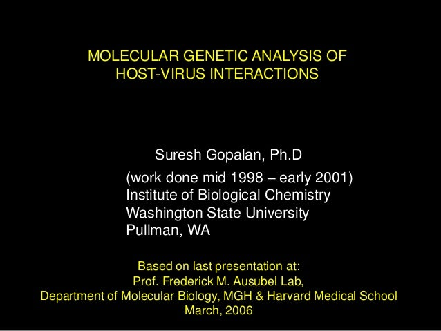 MOLECULAR GENETIC ANALYSIS OF HOST-VIRUS INTERACTIONS  Suresh Gopalan, Ph.D (work done mid 1998 – early 2001) Institute of...
