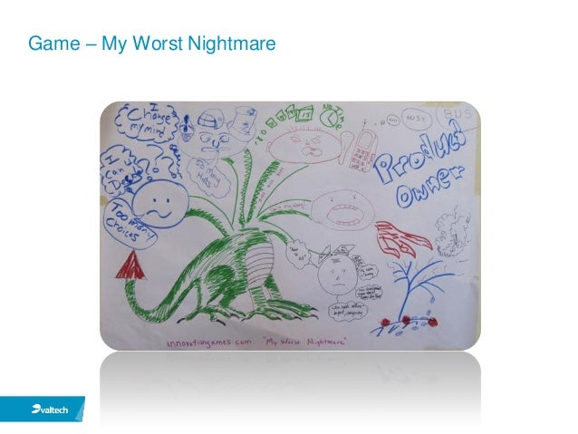 Game – My Worst Nightmare