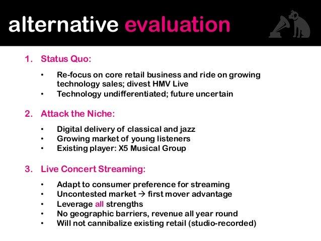 Market segmentation -HMV