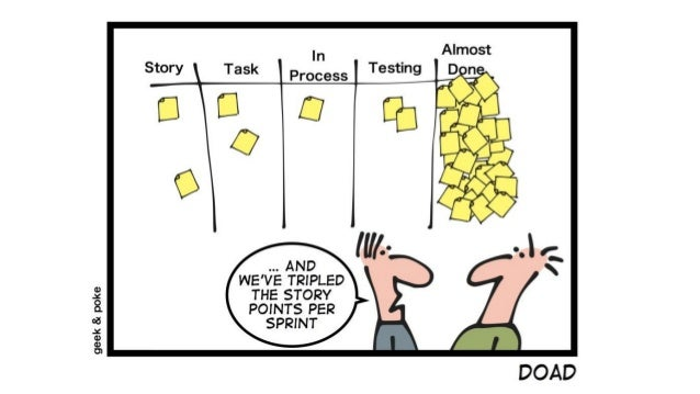 Scrum Team Build The Right Thing