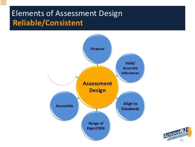 Elements Ofessment Design