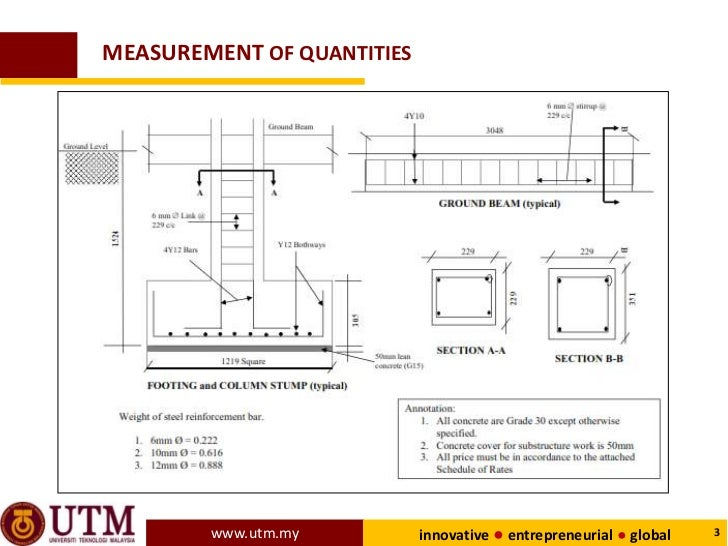 Sgp4813 Measurement Of Quantities