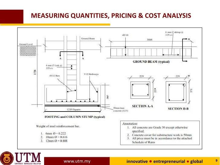 Sgp4813 Measurement Of Quantities
