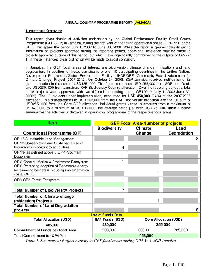 ANNUAL COUNTRY PROGRAMME REPORT-[JAMAICA]      1. PORTFOLIO OVERVIEW      This report gives details of activities undertak...