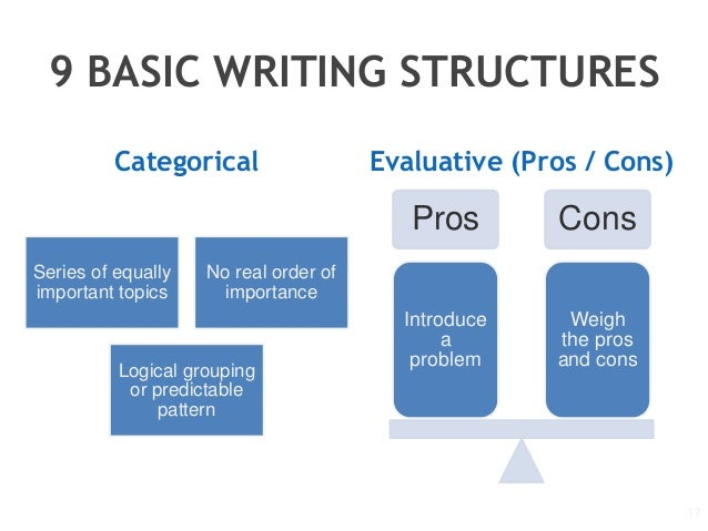 Emphatic order in essays