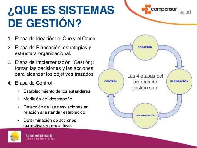 Sistema de gesti n de la seguridad y la salud en el trabajo - Sistemas de seguridad ...