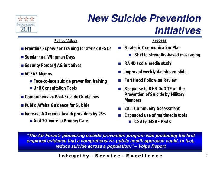 u.s air force suicide program