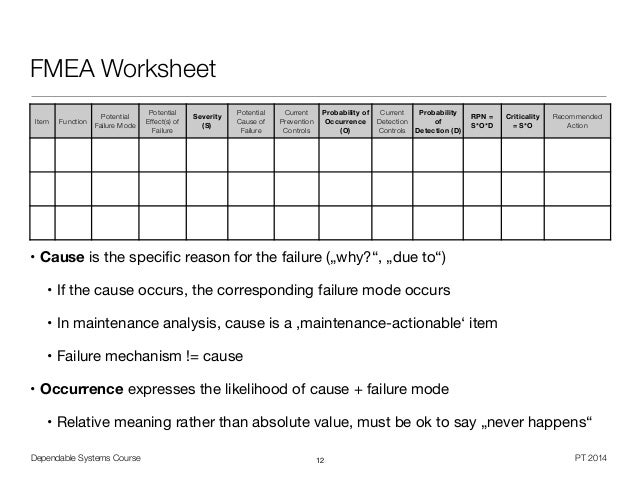 Dependable Systems System Dependability Evaluation 816 – Fmea Worksheet