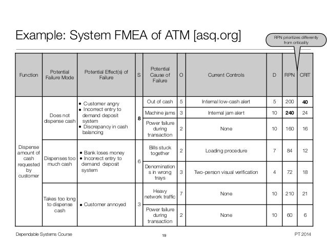 Dependable Systems - System Dependability Evaluation (8/16)