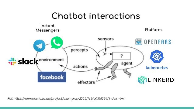 Demo This demo shows: ● Claudia Slack Chatbot ● OpenFaaS functions templates ● Linkerd integrations ● Canary deployments ●...