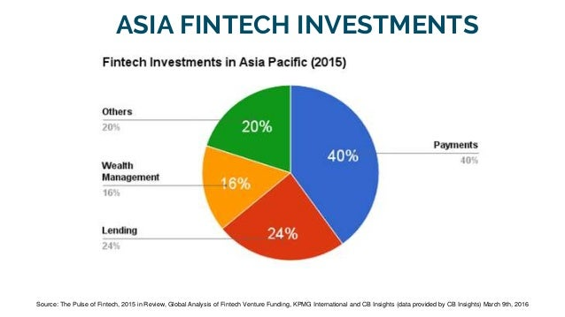 Fintech in Asia] E-payments - Marvelstone Tech at SGX event