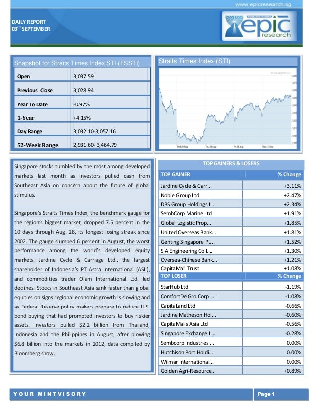 DAILY REPORT 03rd SEPTEMBER Y O U R M I N T V I S O R Y Page 1 Singapore stocks tumbled by the most among developed market...