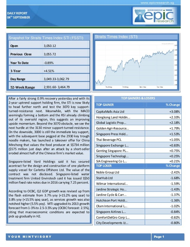 DAILY REPORT 04th SEPTEMBER Y O U R M I N T V I S O R Y Page 1 After a fairly strong 0.9% recovery yesterday and with its ...