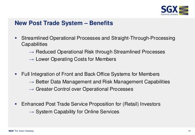 Sgx trading system