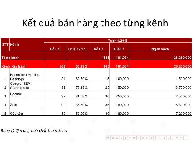 Từ Excel thành hệ thống