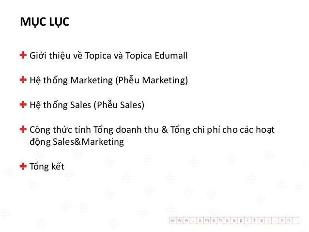 Giới thiệu về Topica và Topica Edumall Hệ thống Marketing (Phễu Marketing) Hệ thống Sales (Phễu Sales) Công thức tính Tổng...