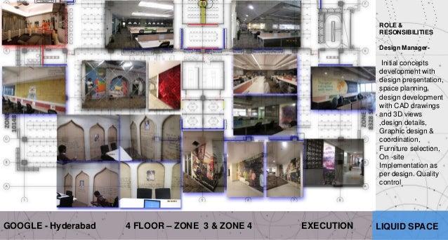 Portfolio interior design architecture