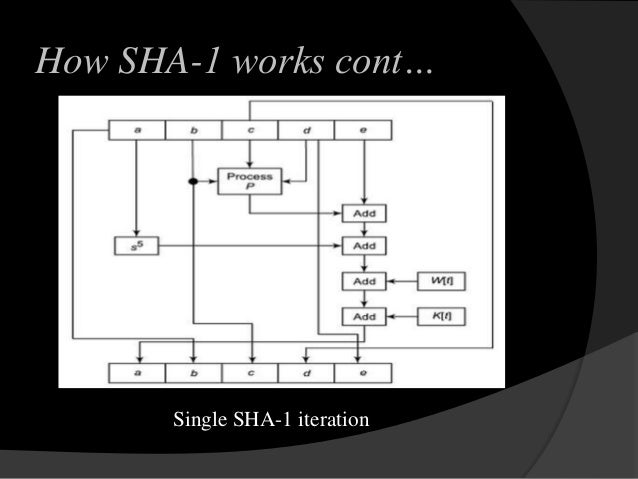 how sha-1 works cont… single sha-1 iteration