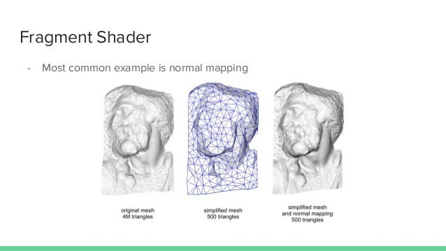 Fragment Shader - Most common example is normal mapping