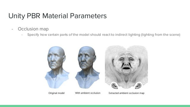 Unity PBR Material Parameters - Occlusion map - Specify how certain parts of the model should react to indirect lighting (...