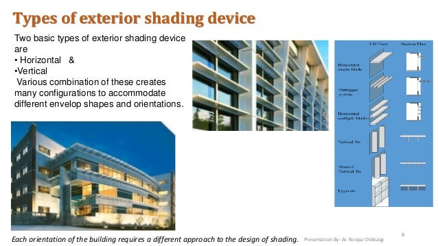 Shading devices