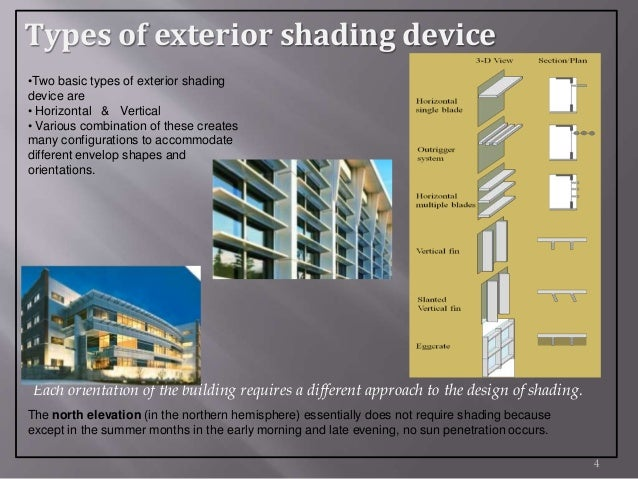 Shading devices by richa malik