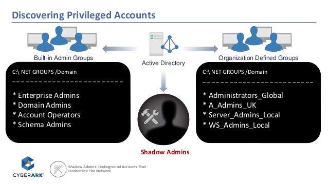 Shadow admins