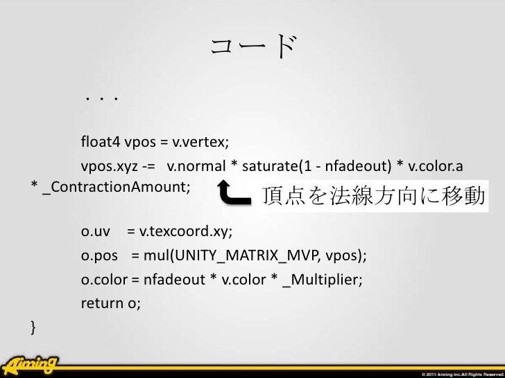コード       ・・・       float4 vpos = v.vertex;       vpos.xyz -= v.normal * saturate(1 - nfadeout) * v.color.a* _ContractionA...
