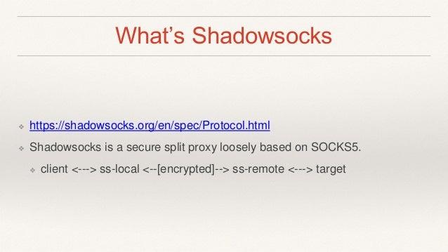 Shadowsocks Go