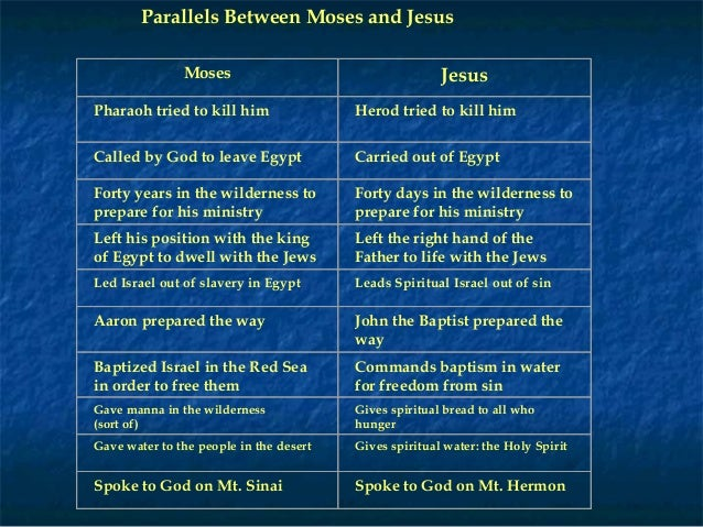 similarities in between moses not to mention jesus