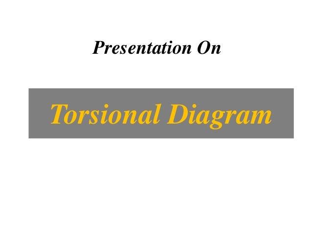 Presentation On  Torsional Diagram