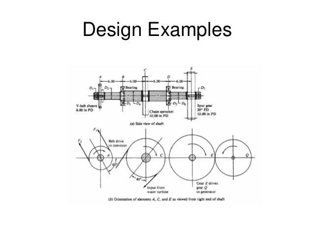 shaft design2 erdi kara u00e7al mechanical engineer university