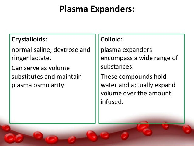 Blood & blood products.