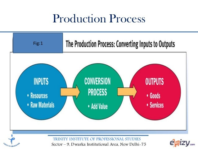 thesis on production and operation management The thesis aims to increase the understanding of the role of operations management and its immediate impact on manufacturing performance following the overall research objective three areas are identified to be of particular interest to investigate (i) the relationship among different dimensions of operational performance.