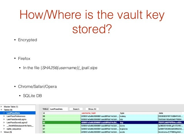Breaking vaults: Stealing Lastpass protected secrets