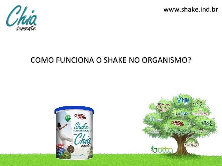 www.shake.ind.brCOMO FUNCIONA O SHAKE NO ORGANISMO?