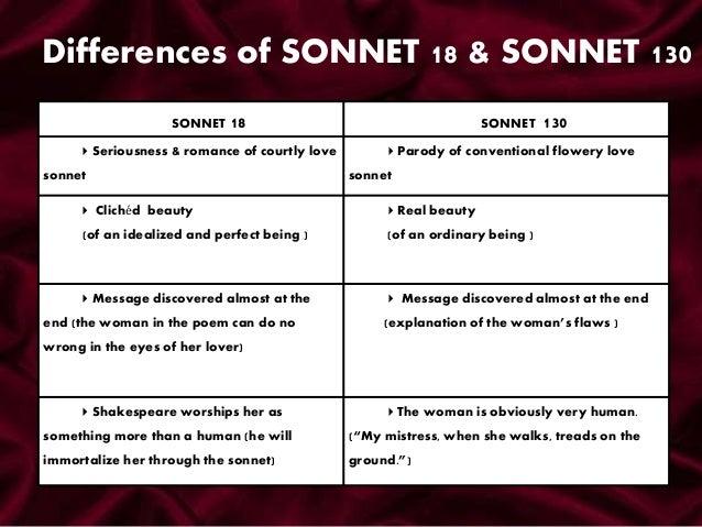 Shakespeare sonnet18-130 (1)