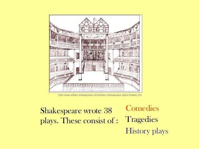 the work of shakespeare Whatever the answer, by 1592 shakespeare had begun working as an actor, penned several plays and spent enough time in london to write.