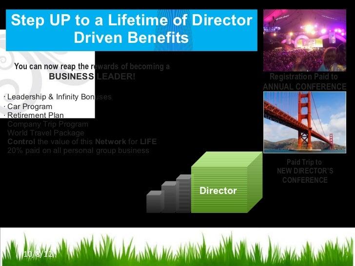 shaklee business presentation script
