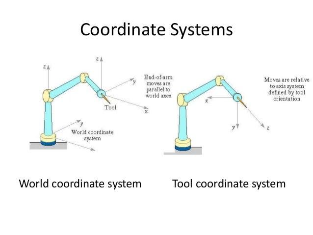 Fanuc Robots Teach pendant Manual