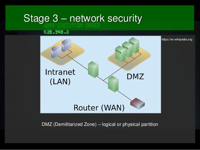 Stage 3 – network security https://en.wikipedia.org  DMZ (Demilitarized Zone) – logical or physical partition