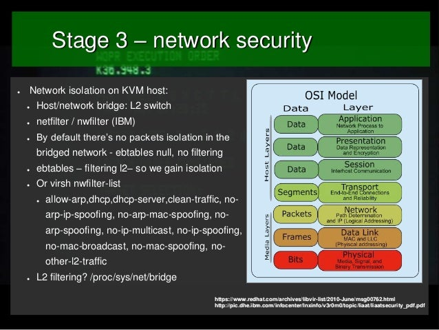 Stage 3 – network security ●  Network isolation on KVM host: ●  Host/network bridge: L2 switch  ●  netfilter / nwfilter (I...